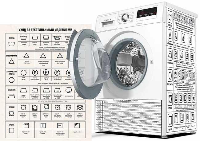 таблица знаков для стирки на стиральной машине