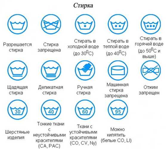 значки на одежде для стирки