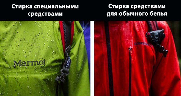 потеря свойств мембранной одежды